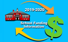 School Funding Issues and Challenges Ahead